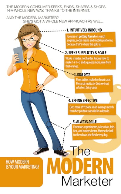 modern-marketer-infotoon-resized-600