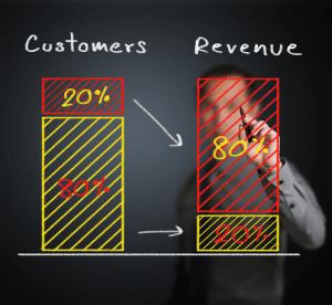Customer_Revenue-300x276