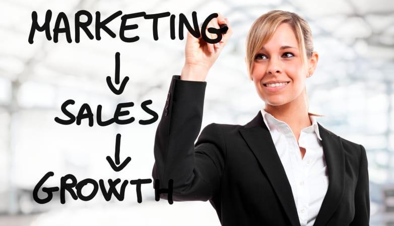 Marketing Techniques For Long-Term Success
